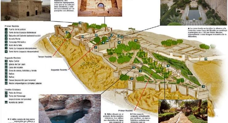 Alcazaba Almería - Übersichtskarte